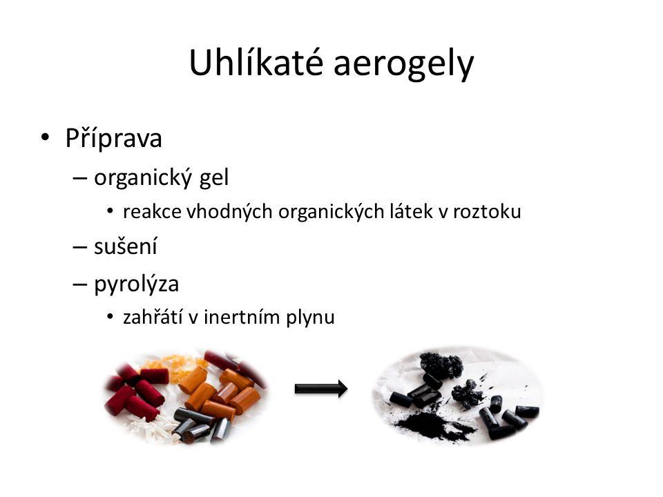 Uhlíkaté aerogely Vlastnosti – porézní charakter!!.