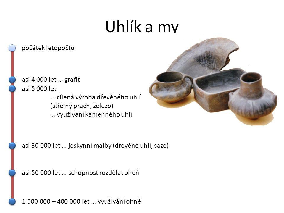 Uhlík a my 1 500 000 – 400 000 let … využívání ohně asi 50 000 let … schopnost rozdělat oheň asi 30 000 let … jeskynní malby (dřevěné uhlí, saze) asi 5 000 let … cílená výroba dřevěného uhlí (střelný prach, železo) … využívání kamenného uhlí asi 3 000 let … diamanty asi 4 000 let … grafit počátek letopočtu