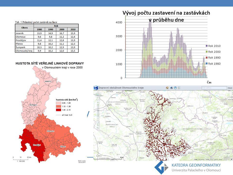 www.geoinformatics.upol.cz Výstupy a výsledky - finální tabulky grafy analogové mapy – tisk digitální mapy – webová prohlížečka webové stránky text práce
