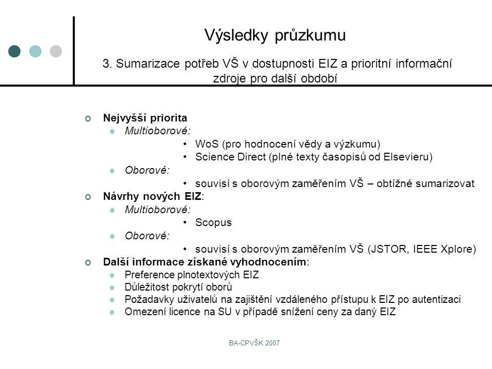 BA-CPVŠK 2007 Nejvyšší priorita Multioborové: WoS (pro hodnocení vědy a výzkumu) Science Direct (plné texty časopisů od Elsevieru) Oborové: souvisí s oborovým zaměřením VŠ – obtížné sumarizovat Návrhy nových EIZ: Multioborové: Scopus Oborové: souvisí s oborovým zaměřením VŠ (JSTOR, IEEE Xplore) Další informace získané vyhodnocením: Preference plnotextových EIZ Důležitost pokrytí oborů Požadavky uživatelů na zajištění vzdáleného přístupu k EIZ po autentizaci Omezení licence na SU v případě snížení ceny za daný EIZ Výsledky průzkumu 3.