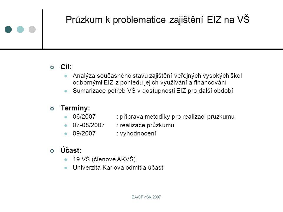 BA-CPVŠK 2007 Cíl: Analýza současného stavu zajištění veřejných vysokých škol odbornými EIZ z pohledu jejich využívání a financování Sumarizace potřeb VŠ v dostupnosti EIZ pro další období Termíny: 06/2007: příprava metodiky pro realizaci průzkumu 07-08/2007: realizace průzkumu 09/2007: vyhodnocení Účast: 19 VŠ (členové AKVŠ) Univerzita Karlova odmítla účast Průzkum k problematice zajištění EIZ na VŠ