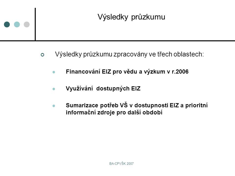 BA-CPVŠK 2007 Výsledky průzkumu zpracovány ve třech oblastech: Financování EIZ pro vědu a výzkum v r.2006 Využívání dostupných EIZ Sumarizace potřeb VŠ v dostupnosti EIZ a prioritní informační zdroje pro další období Výsledky průzkumu