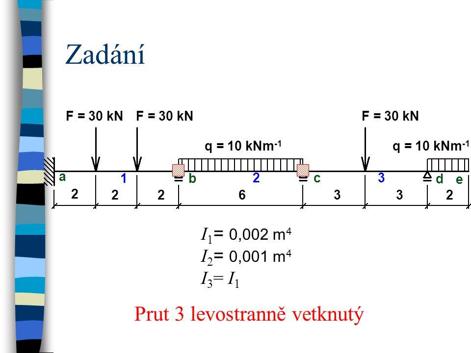 Zadání q = 10 kNm -1 a b c I 1 = 0,002 m 4 I 2 = 0,001 m 4 I 3 = I 1 6 1 2 3 d 2 2233 F = 30 kN 2 q = 10 kNm -1 e Prut 3 levostranně vetknutý