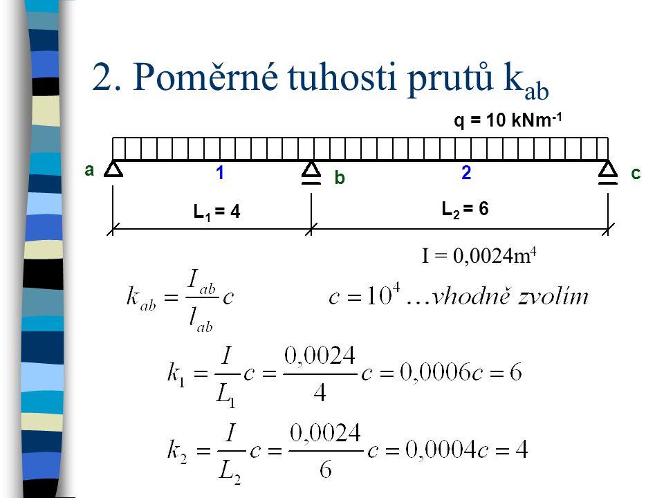 2. Poměrné tuhosti prutů k ab q = 10 kNm -1 a b c L 1 = 4 L 2 = 6 12 I = 0,0024m 4