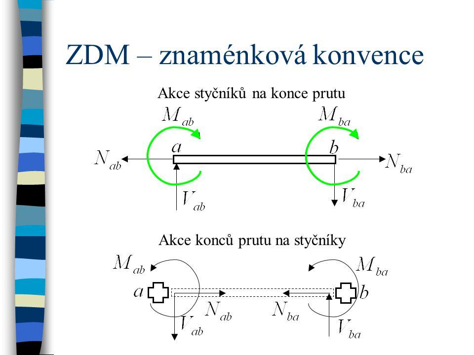 ZDM – znaménková konvence Akce styčníků na konce prutu Akce konců prutu na styčníky