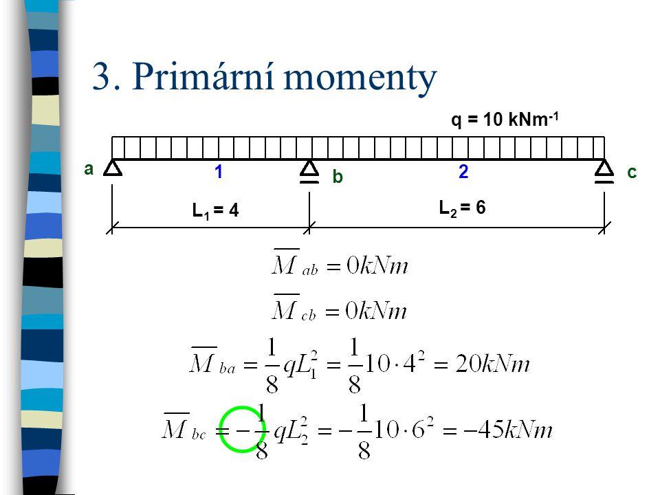 3. Primární momenty q = 10 kNm -1 a b c L 1 = 4 L 2 = 6 12