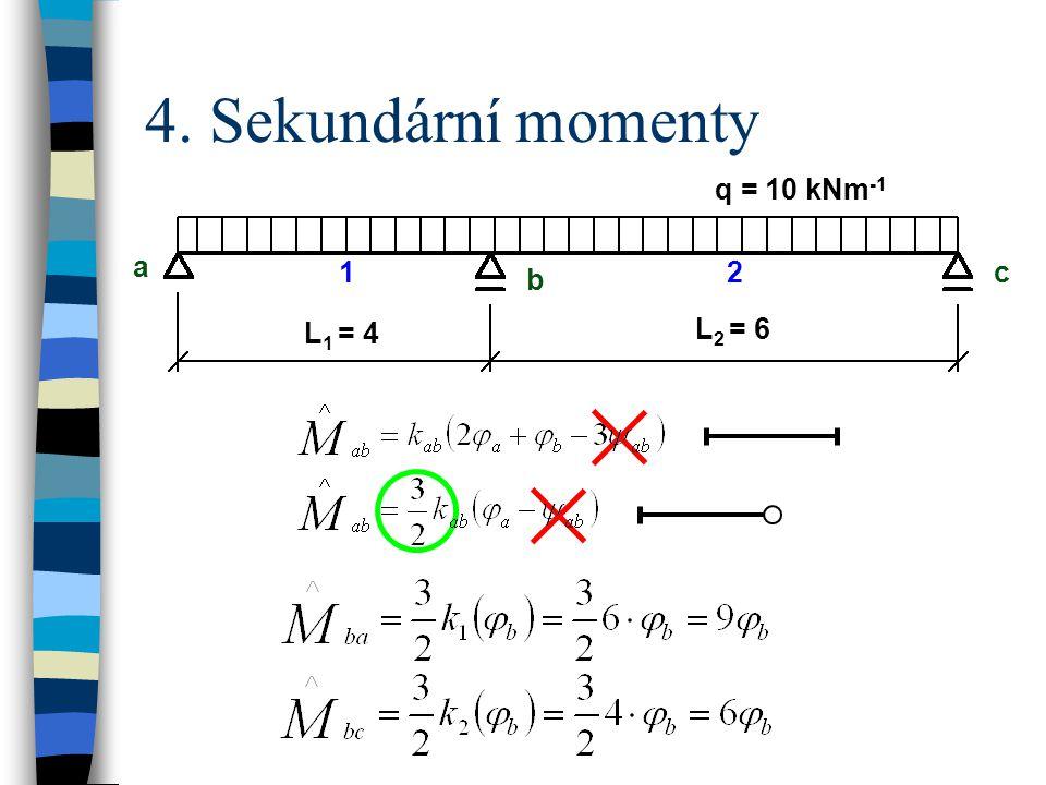 4. Sekundární momenty q = 10 kNm -1 a b c L 1 = 4 L 2 = 6 12