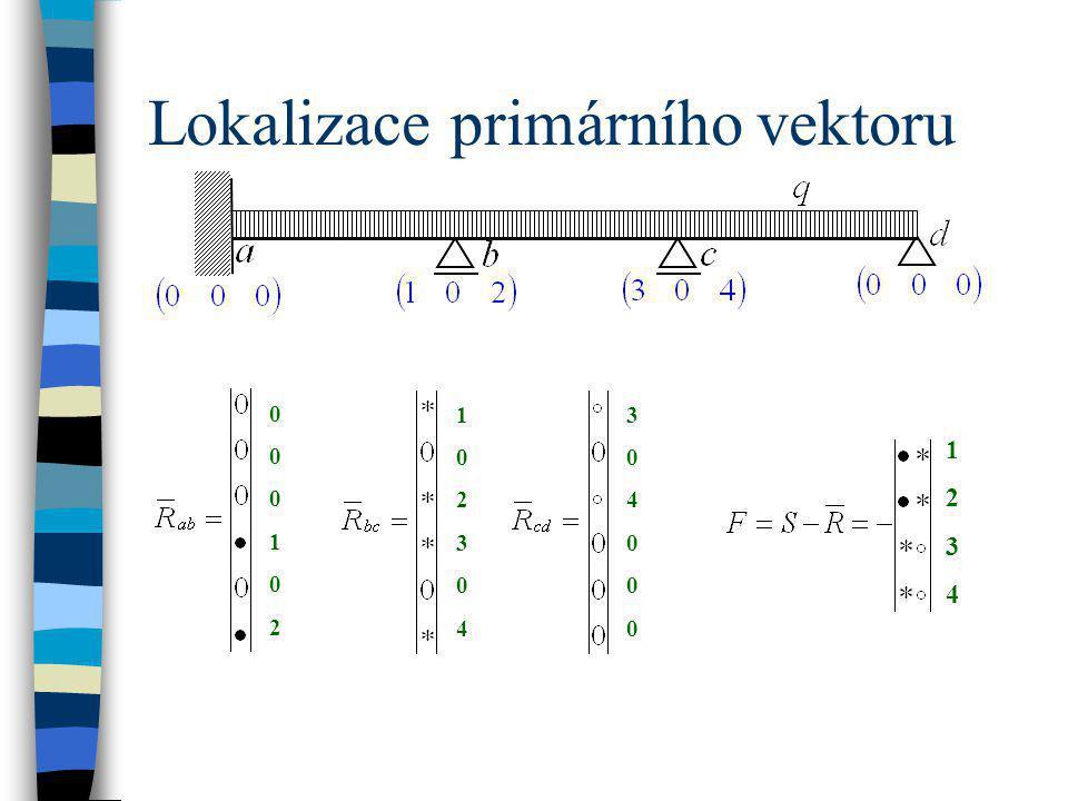 Lokalizace primárního vektoru 12341234 000102000102 102304102304 304000304000