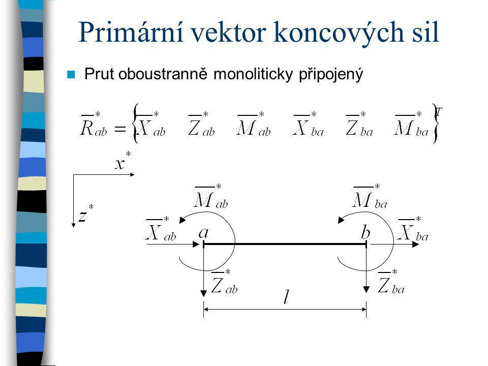 Primární vektor koncových sil Prut oboustranně monoliticky připojený