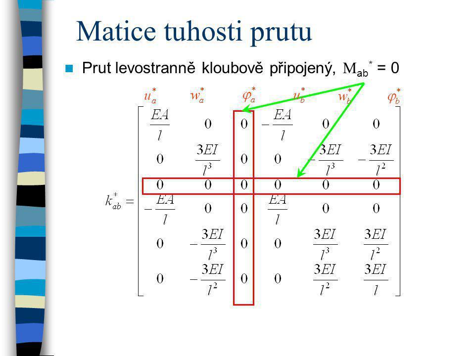 Matice tuhosti prutu Prut oboustranně kloubově připojený  ab * = 0,  ba * = 0 w a * = 0, w b * = 0 (prvky vyvolané příčným zatížením jsou nulové, prostý nosník se nedeformuje vlivem koncového příčného posunutí či pootočení)