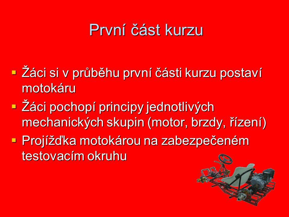 Elektronicky: 1.Prostřednictvím formuláře přihláška na www.ekocar.vsb.cz (musíš pak ještě donést do 29.