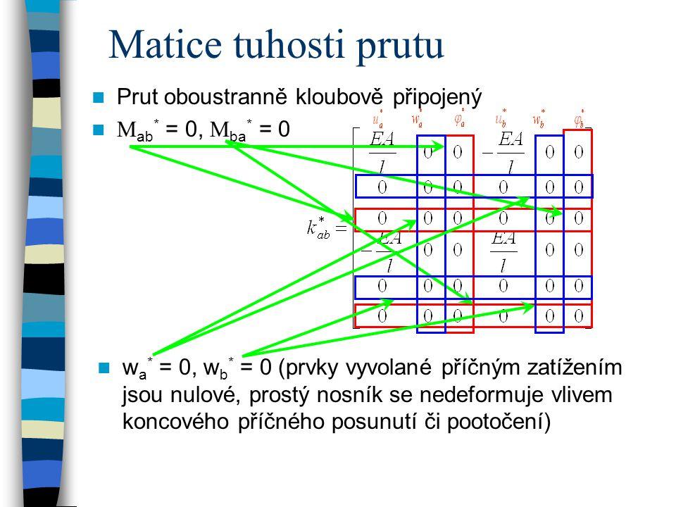 Matice tuhosti prutu Prut oboustranně kloubově připojený  ab * = 0,  ba * = 0 w a * = 0, w b * = 0 (prvky vyvolané příčným zatížením jsou nulové, pr