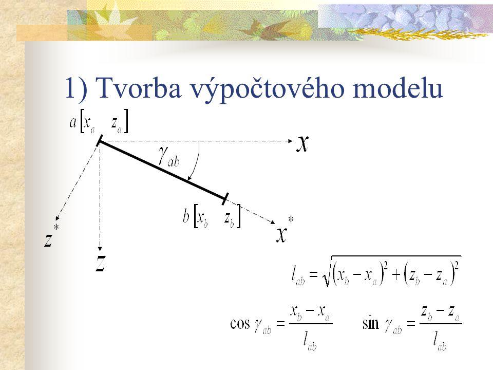 2) Analýza prutu Stanovení lokálních primárních vektorů R ab * Stanovení lokálních matic tuhosti prutu k ab * Uložení prutu Oboustranně monoliticky Pravostranně kloubově Levostranně kloubově Oboustranně kloubově Transformace do globálního systému