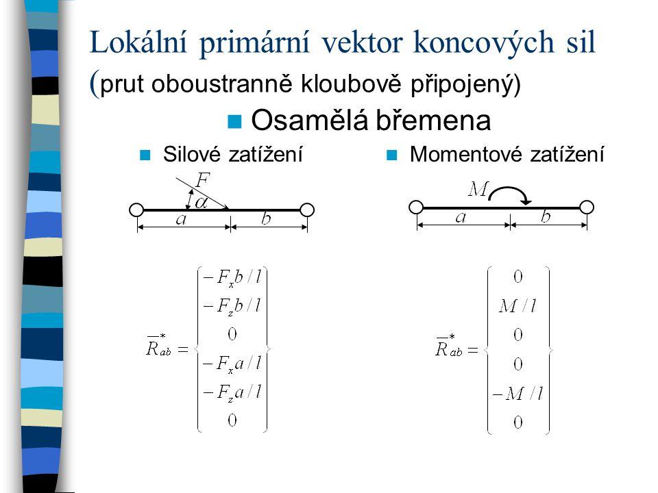 Osamělá břemena Silové zatížení Momentové zatížení Lokální primární vektor koncových sil ( prut oboustranně kloubově připojený)