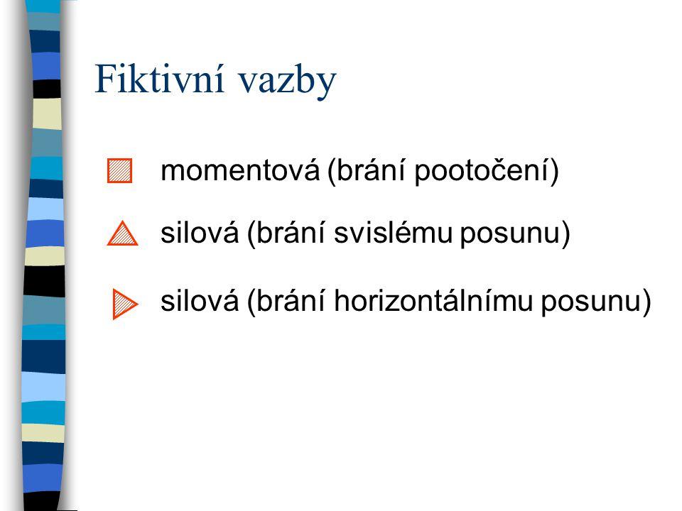 Fiktivní vazby momentová (brání pootočení) silová (brání svislému posunu) silová (brání horizontálnímu posunu)