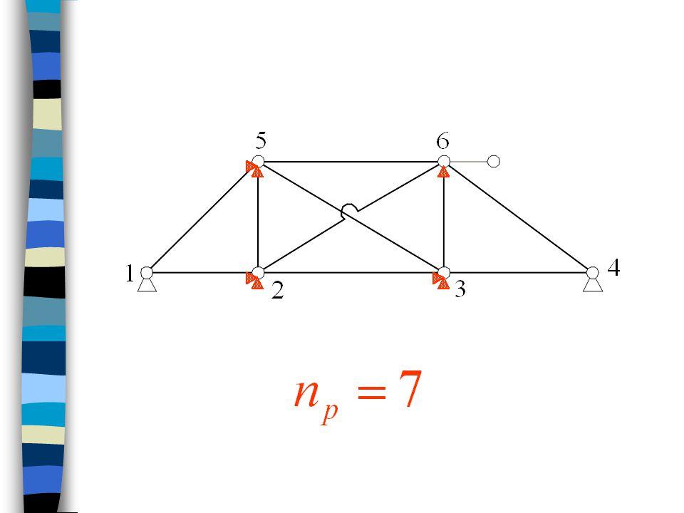 Plné lichoběžníkové Lokální primární vektor koncových sil ( prut pravostranně kloubově připojený)