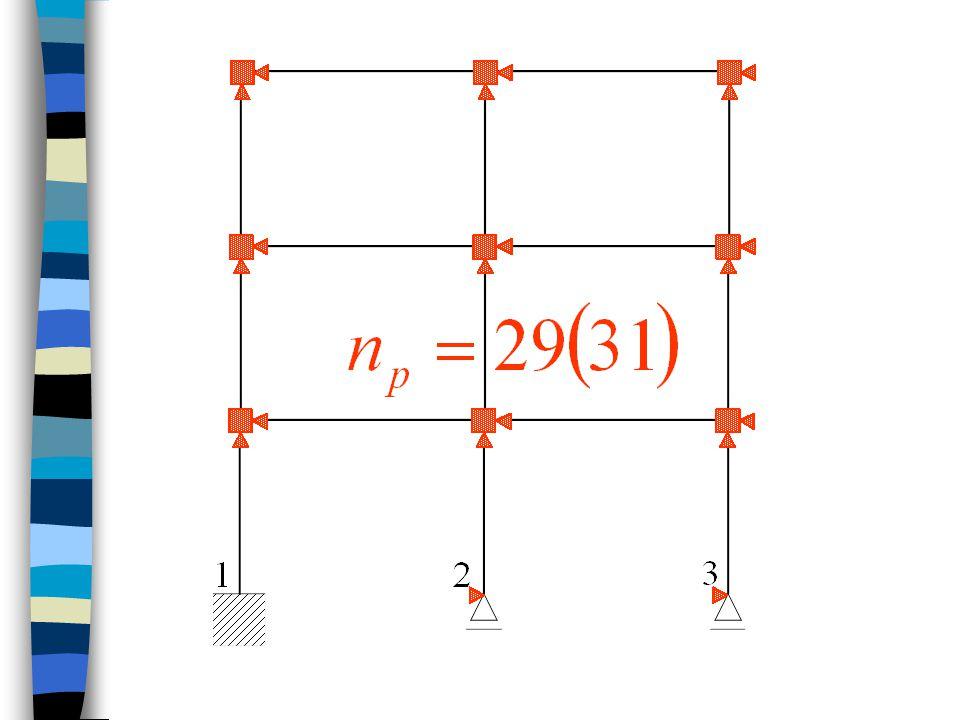 Analýza prutu Lokální primární vektor (prut konstantního průřezu)