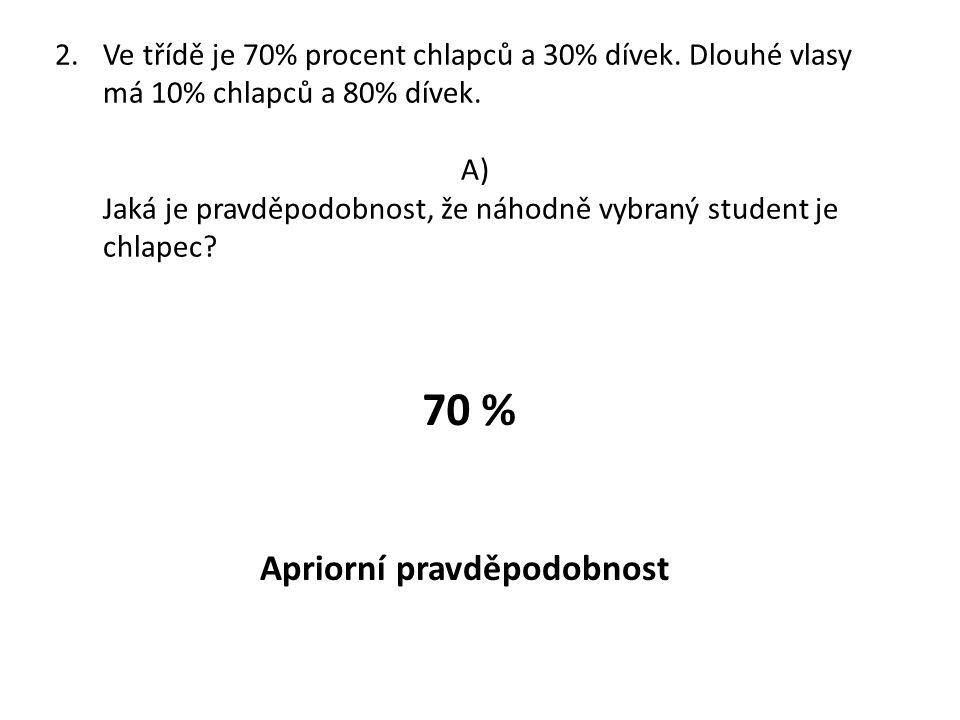 70 % Apriorní pravděpodobnost 2.Ve třídě je 70% procent chlapců a 30% dívek. Dlouhé vlasy má 10% chlapců a 80% dívek. A) Jaká je pravděpodobnost, že n