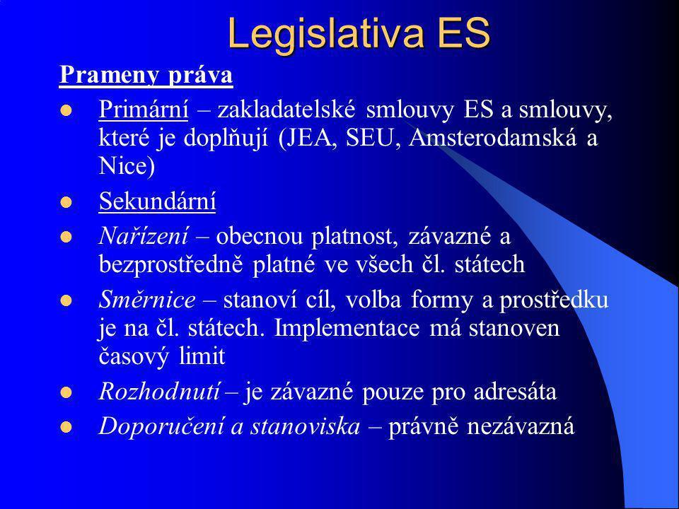 Prameny práva Primární – zakladatelské smlouvy ES a smlouvy, které je doplňují (JEA, SEU, Amsterodamská a Nice) Sekundární Nařízení – obecnou platnost