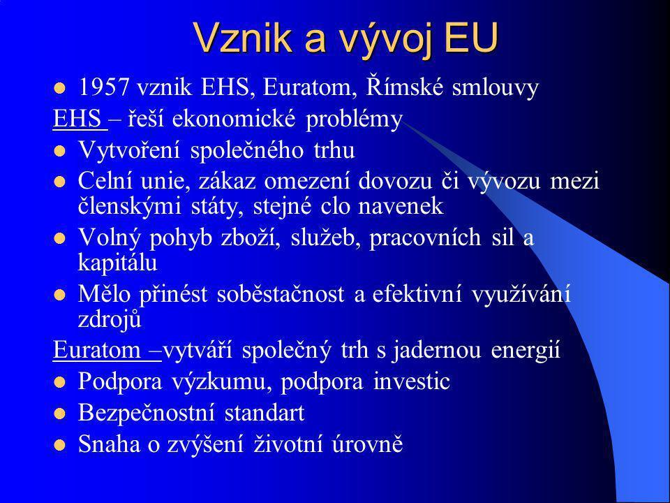 1957 vznik EHS, Euratom, Římské smlouvy EHS – řeší ekonomické problémy Vytvoření společného trhu Celní unie, zákaz omezení dovozu či vývozu mezi člens