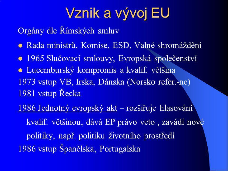 1993 Maastricht- zaveden pojem EU, občanství EU, 3 pilíře I.