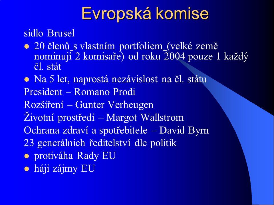 sídlo Brusel 20 členů s vlastním portfoliem (velké země nominují 2 komisaře) od roku 2004 pouze 1 každý čl. stát Na 5 let, naprostá nezávislost na čl.