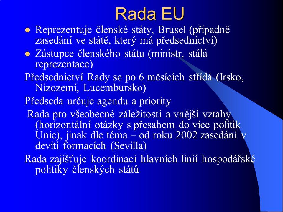 Reprezentuje členské státy, Brusel (případně zasedání ve státě, který má předsednictví) Zástupce členského státu (ministr, stálá reprezentace) Předsed