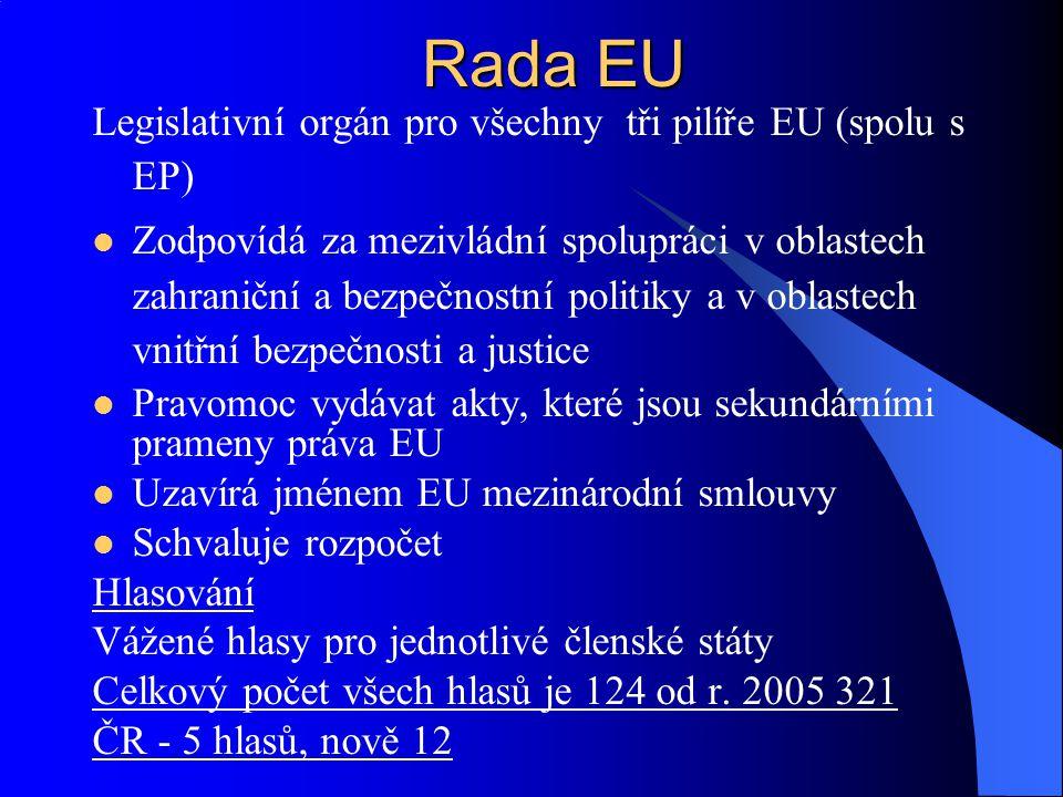 Legislativní orgán pro všechny tři pilíře EU (spolu s EP) Zodpovídá za mezivládní spolupráci v oblastech zahraniční a bezpečnostní politiky a v oblast