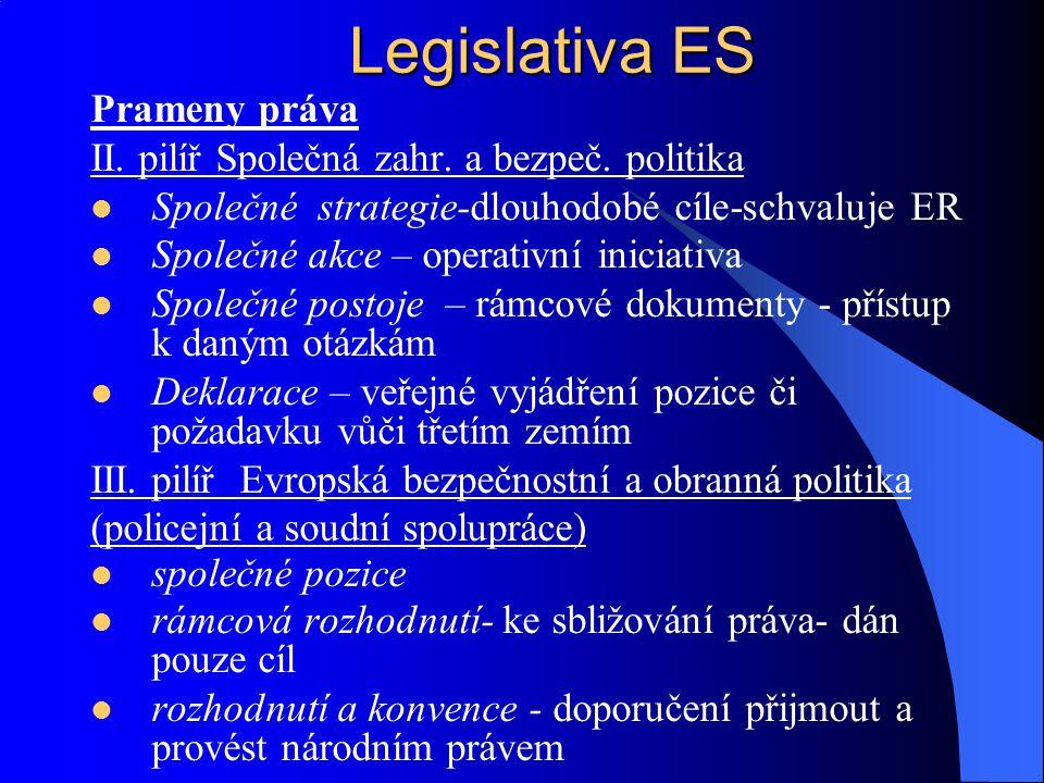 Prameny práva II. pilíř Společná zahr. a bezpeč. politika Společné strategie-dlouhodobé cíle-schvaluje ER Společné akce – operativní iniciativa Společ