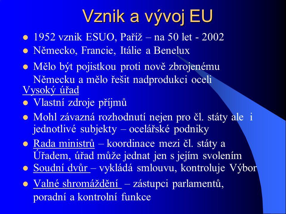 1952 vznik ESUO, Paříž – na 50 let - 2002 Německo, Francie, Itálie a Benelux Mělo být pojistkou proti nově zbrojenému Německu a mělo řešit nadprodukci