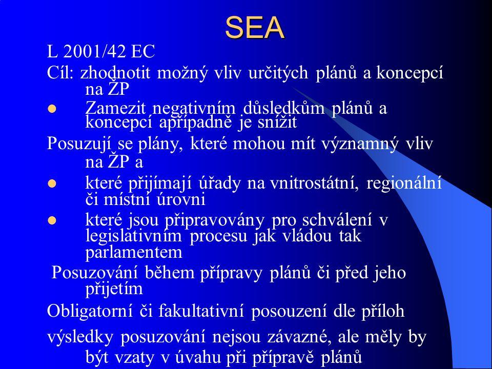 SEA L 2001/42 EC Cíl: zhodnotit možný vliv určitých plánů a koncepcí na ŽP Zamezit negativním důsledkům plánů a koncepcí apřípadně je snížit Posuzují