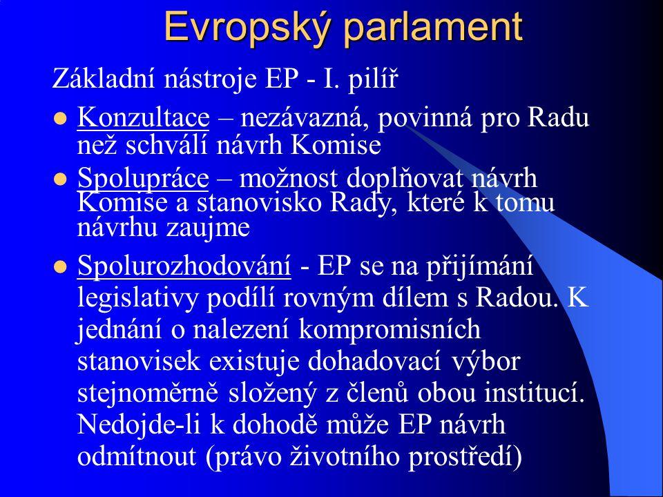 Základní nástroje EP - I. pilíř Konzultace – nezávazná, povinná pro Radu než schválí návrh Komise Spolupráce – možnost doplňovat návrh Komise a stanov
