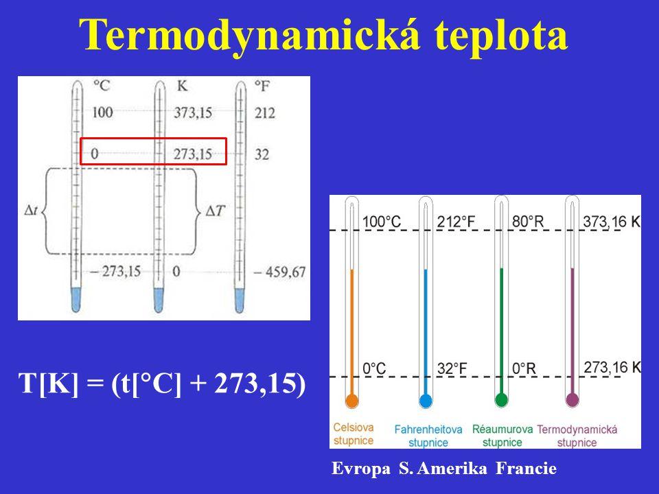 Termodynamická teplota T[K] = (t[  C] + 273,15) Evropa S. Amerika Francie