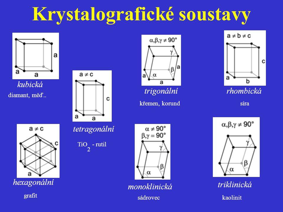Krystalografické soustavy kubická tetragonální hexagonální trigonální monoklinická triklinická rhombická diamant, měď.. grafit TiO 2 - rutil křemen, k