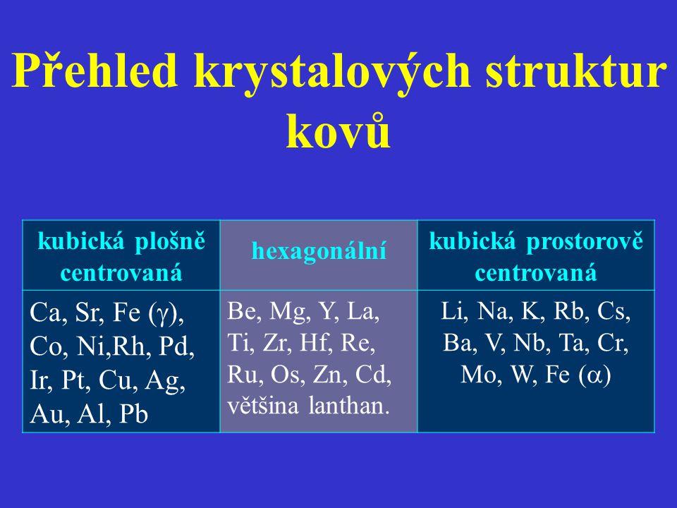 kubická plošně centrovaná hexagonální kubická prostorově centrovaná Ca, Sr, Fe (  ), Co, Ni,Rh, Pd, Ir, Pt, Cu, Ag, Au, Al, Pb Be, Mg, Y, La, Ti, Zr,