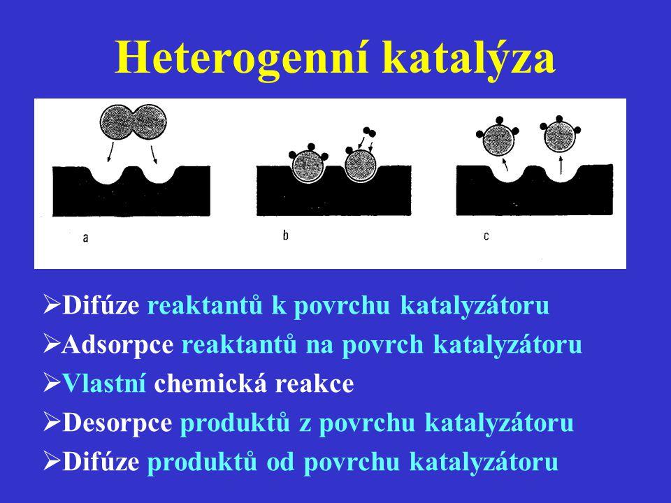 Heterogenní katalýza  Difúze reaktantů k povrchu katalyzátoru  Adsorpce reaktantů na povrch katalyzátoru  Vlastní chemická reakce  Desorpce produk