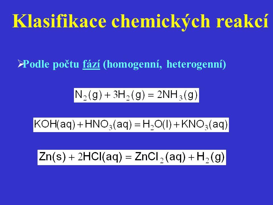 Klasifikace chemických reakcí  Podle počtu fází (homogenní, heterogenní)