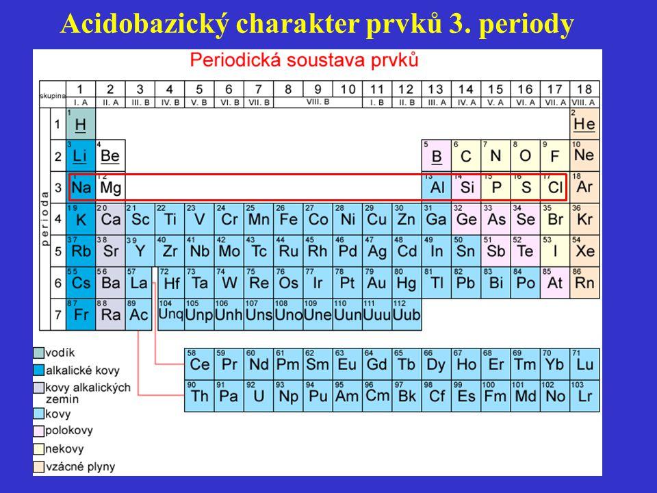 Acidobazický charakter prvků 3. periody