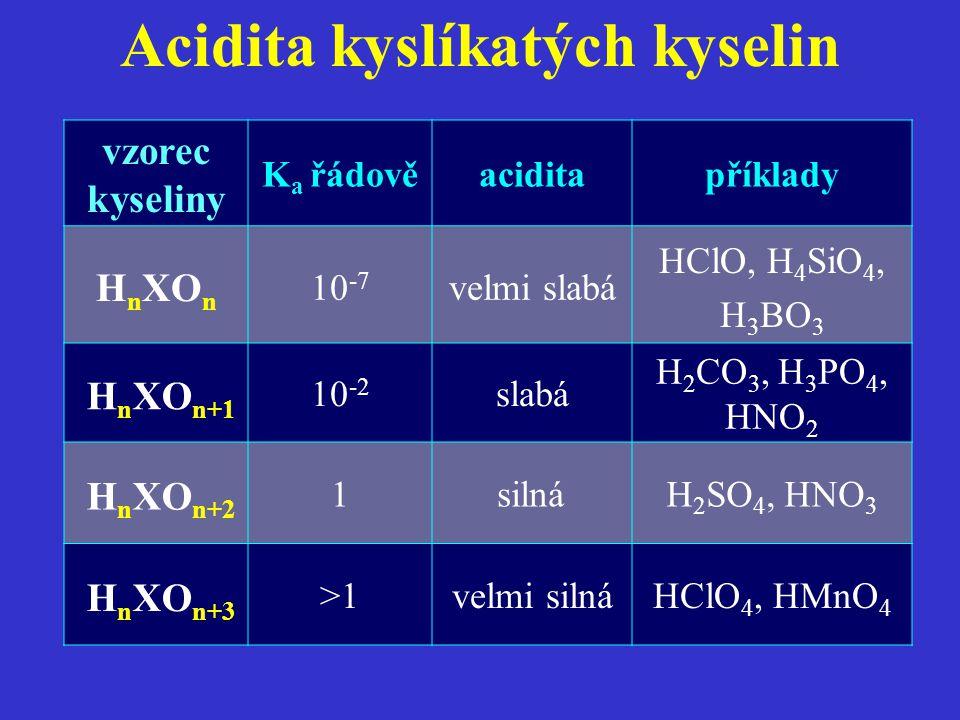Acidita kyslíkatých kyselin vzorec kyseliny K a řádověaciditapříklady H n XO n 10 -7 velmi slabá HClO, H 4 SiO 4, H 3 BO 3 H n XO n+1 10 -2 slabá H 2