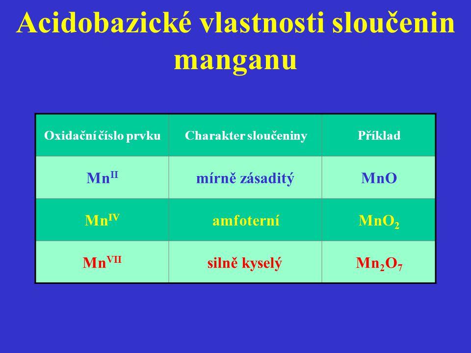 Oxidační číslo prvkuCharakter sloučeninyPříklad Mn II mírně zásaditýMnO Mn IV amfoterníMnO 2 Mn VII silně kyselýMn 2 O 7 Acidobazické vlastnosti slouč