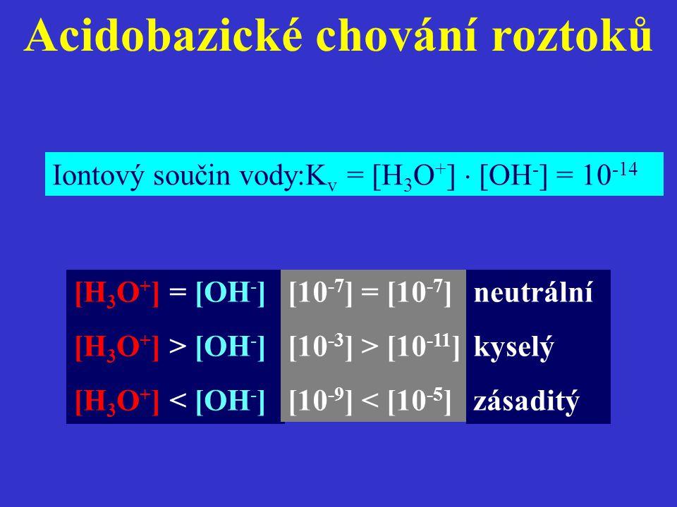 Acidobazické chování roztoků [H 3 O + ] = [OH - ] [H 3 O + ] > [OH - ] [H 3 O + ] < [OH - ] [10 -7 ] = [10 -7 ] [10 -3 ] > [10 -11 ] [10 -9 ] < [10 -5