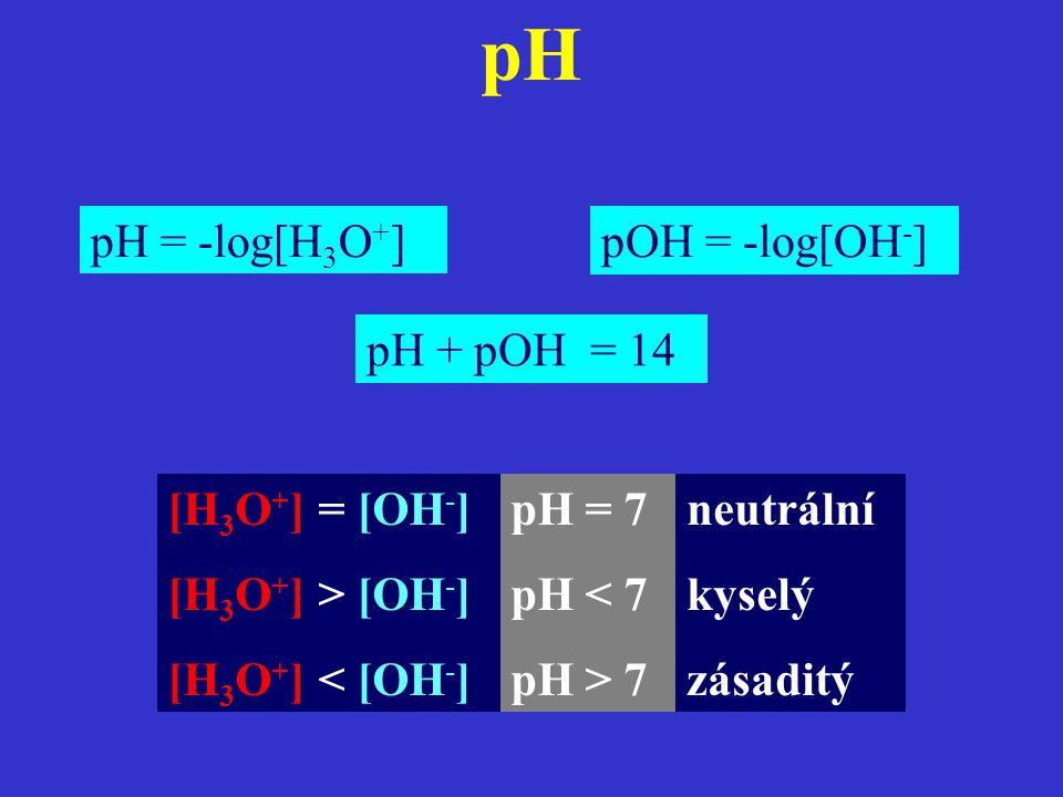 pH [H 3 O + ] = [OH - ] [H 3 O + ] > [OH - ] [H 3 O + ] < [OH - ] pH = 7 pH < 7 pH > 7 neutrální kyselý zásaditý pH = -log[H 3 O + ]pOH = -log[OH - ]