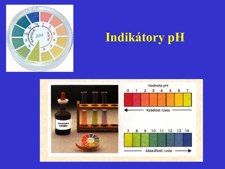Indikátory pH