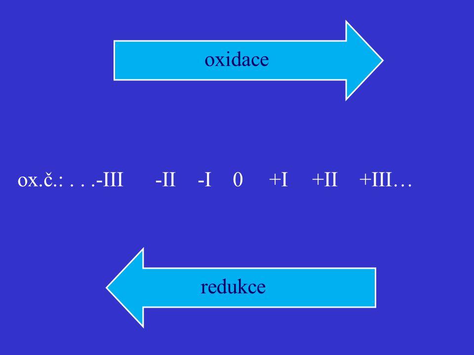 ox.č.:...-III -II -I 0 +I +II +III… redukce oxidace