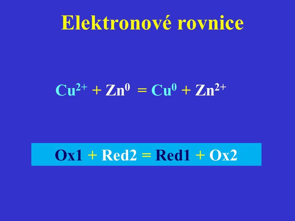 Elektronové rovnice Cu 2+ + Zn 0 = Cu 0 + Zn 2+ Ox1 + Red2 = Red1 + Ox2