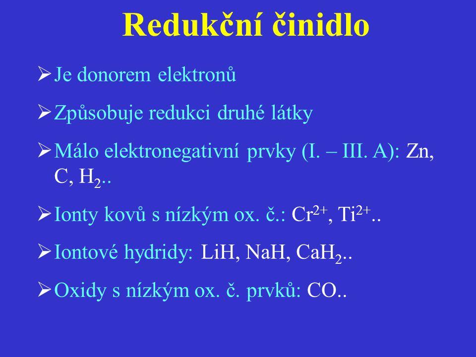  Je donorem elektronů  Způsobuje redukci druhé látky  Málo elektronegativní prvky (I. – III. A): Zn, C, H 2..  Ionty kovů s nízkým ox. č.: Cr 2+,