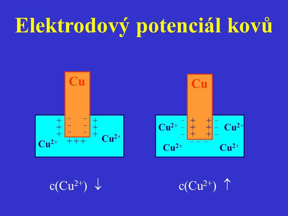 Elektrodový potenciál kovů Cu 2+ Cu Cu 2+ + + + + + + +++ + + + + + + _ _ _ _ _ _ _ _ _ _ _ _ _ _ _ c(Cu 2+ )  c(Cu 2+ ) 
