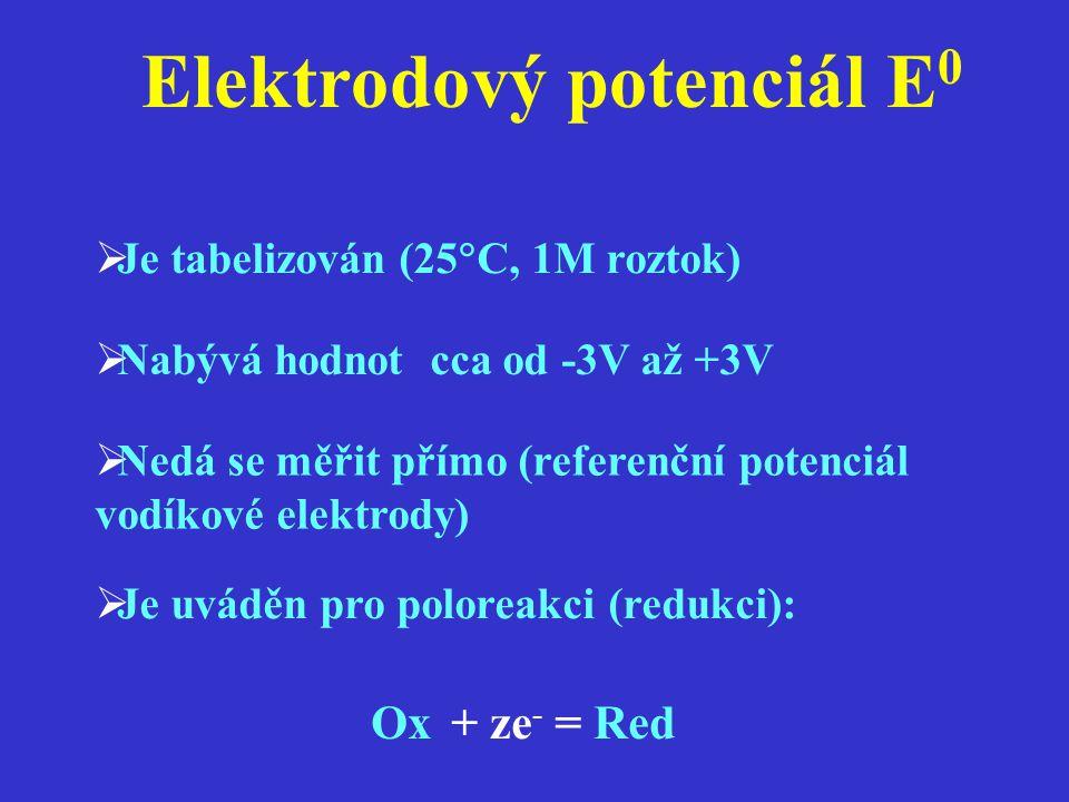 Elektrodový potenciál E 0  Nabývá hodnot cca od -3V až +3V  Je tabelizován (25  C, 1M roztok)  Nedá se měřit přímo (referenční potenciál vodíkové
