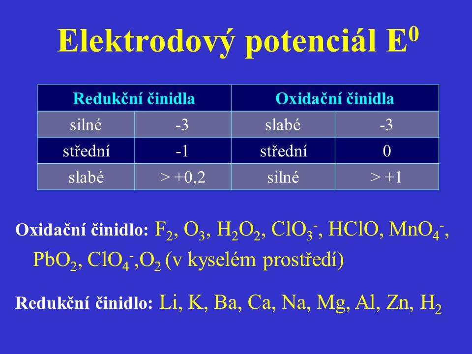 Redukční činidlaOxidační činidla silné-3-3slabé-3 střední-1 0 slabé> +0,2silné> +1> +1 Elektrodový potenciál E 0 Oxidační činidlo: F 2, O 3, H 2 O 2,