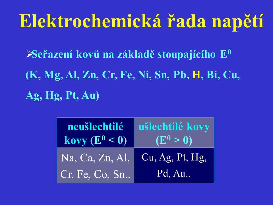 Elektrochemická řada napětí neušlechtilé kovy (E 0 < 0) ušlechtilé kovy (E 0 > 0) Na, Ca, Zn, Al, Cr, Fe, Co, Sn.. Cu, Ag, Pt, Hg, Pd, Au..  Seřazení